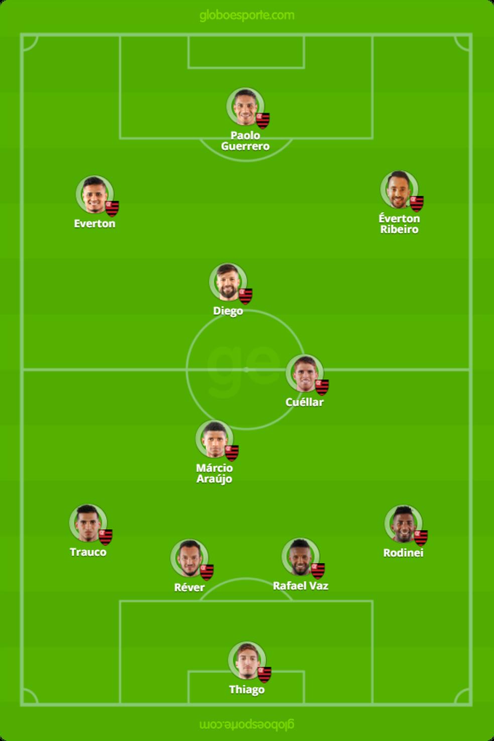 Provável escalação do Flamengo (Foto: GloboEsporte.com)