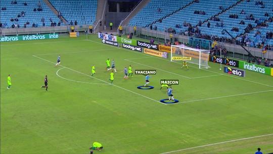 Troca de Passes destaca movimentação do ataque do Grêmio no gol marcado por Felipe Vizeu