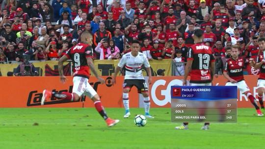 Número amigo: Damião leva menos minutos que Guerrero para fazer gols