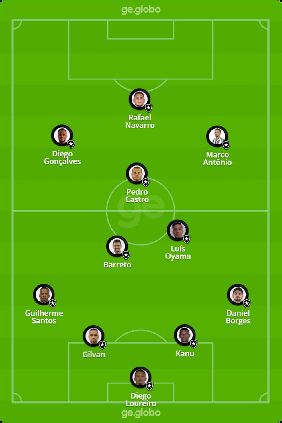 Provável Botafogo contra o Operário — Foto: ge