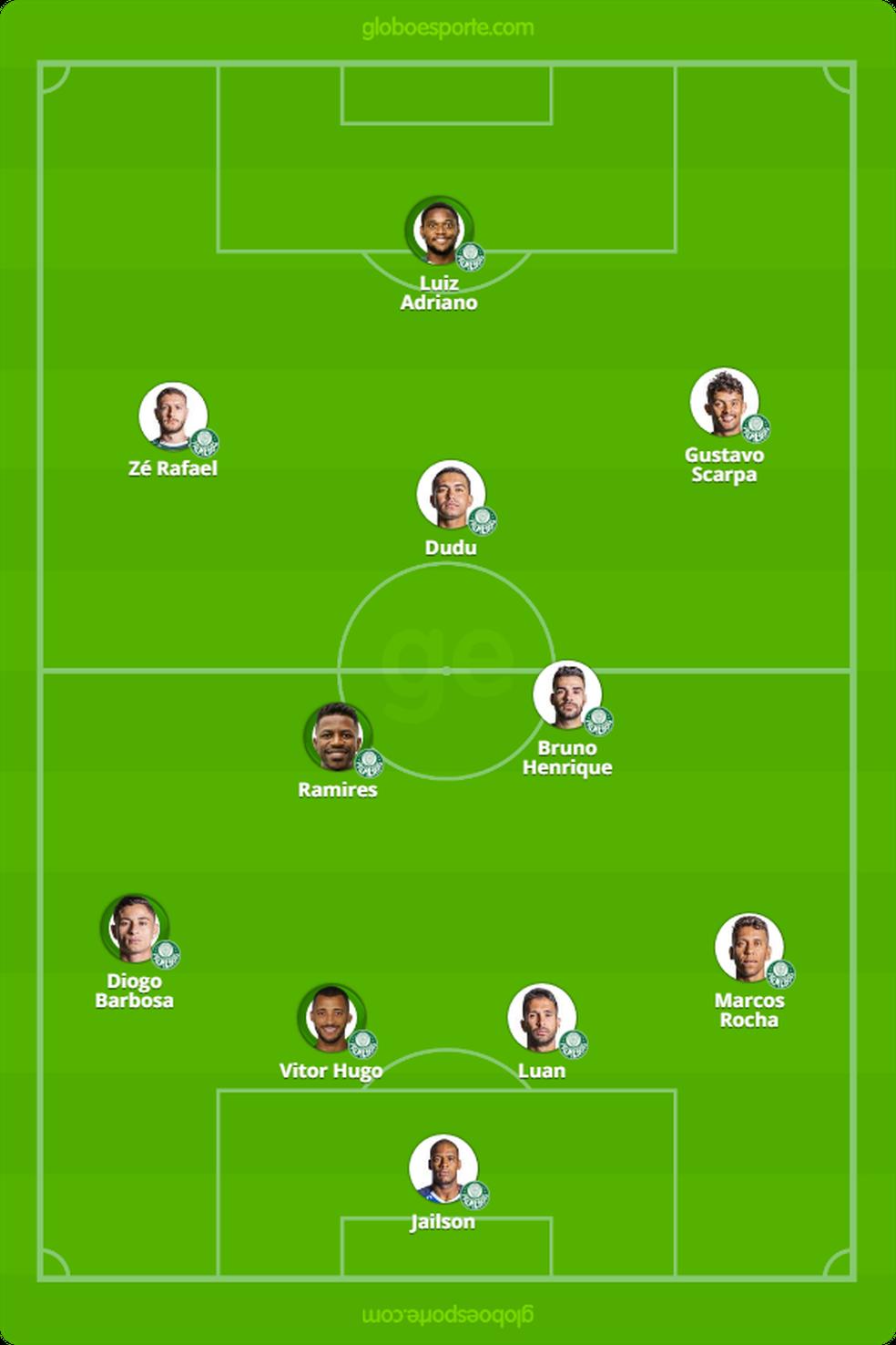 Formação inicial do Palmeiras contra o Goiás — Foto: GloboEsporte.com