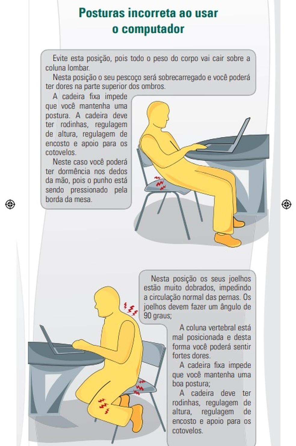 No escritório, a postura correta pode evitar problemas mais graves de coluna — Foto: ITC Vertebral Chácara Cachoeira/Reprodução