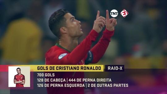 """""""Seleção SporTV"""" debate: Cristiano Ronaldo é o atacante mais completo depois de Pelé?"""