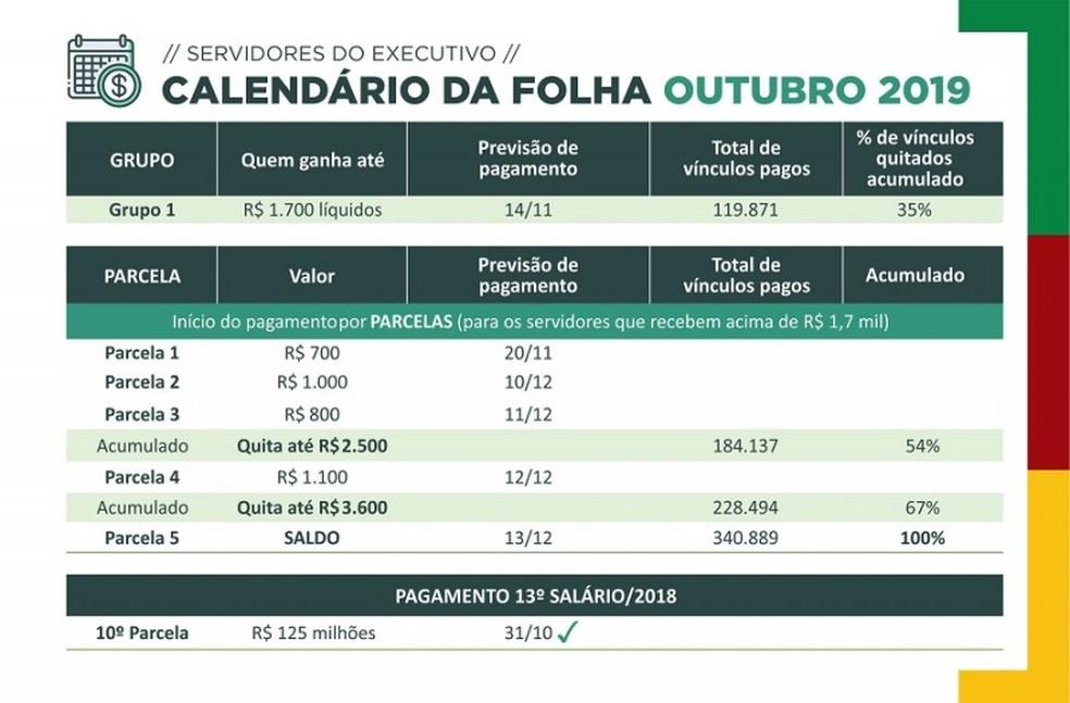 Calendário da folha de pagamento de outubro do governo do RS — Foto: Governo do Estado / Divulgação