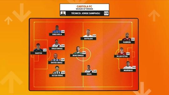 Veja como ficou a seleção da rodada 32 do Cartola