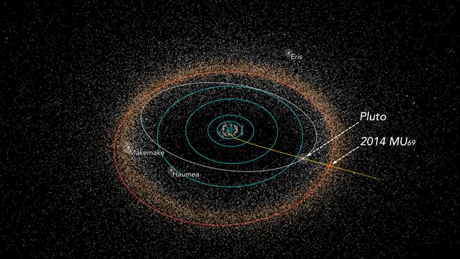 A ova etapa da viagem da New Horizons (Foto: Divulgação)