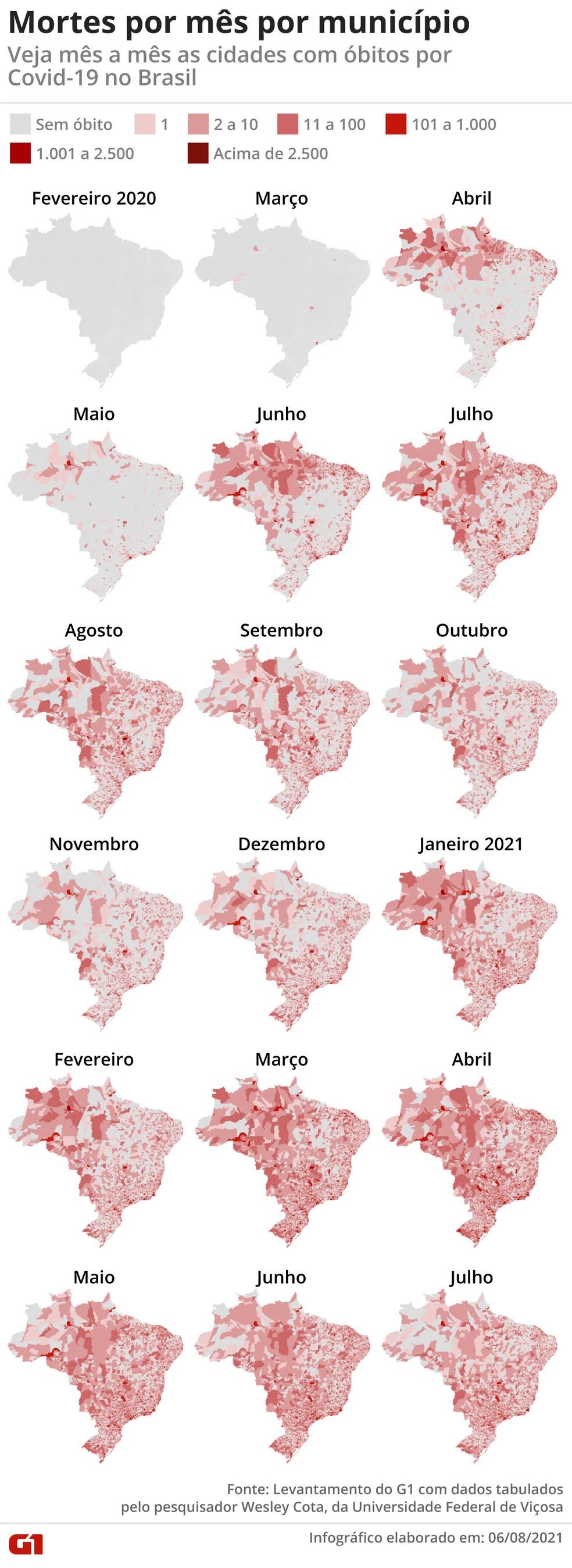 Mapas das mortes por Covid-19 nos municípios brasileiros de fevereiro de 2020 a julho de 2021 — Foto: G1