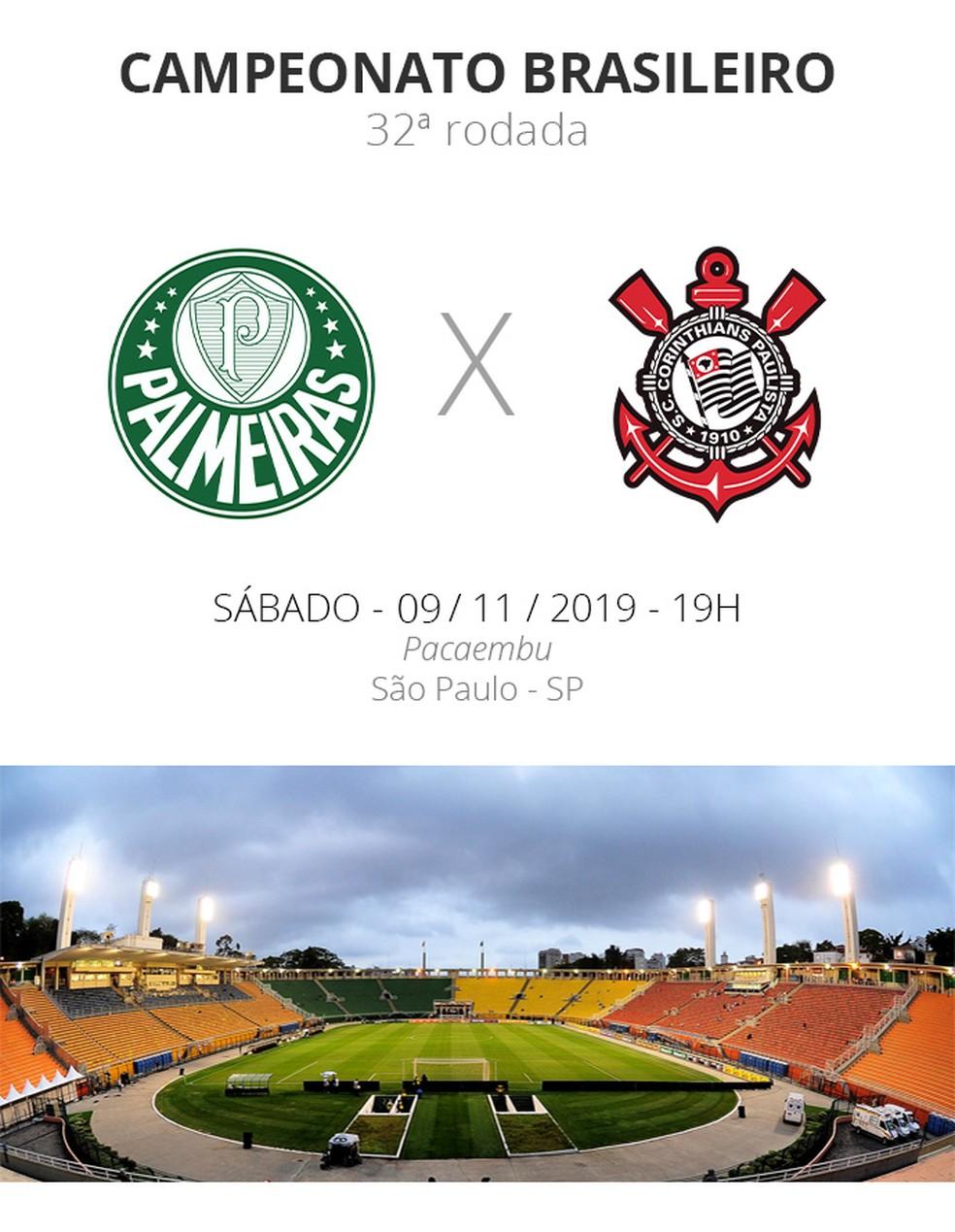 Palmeiras X Corinthians Veja Onde Assistir Escalacoes Desfalques E Arbitragem Brasileirao Serie A Ge