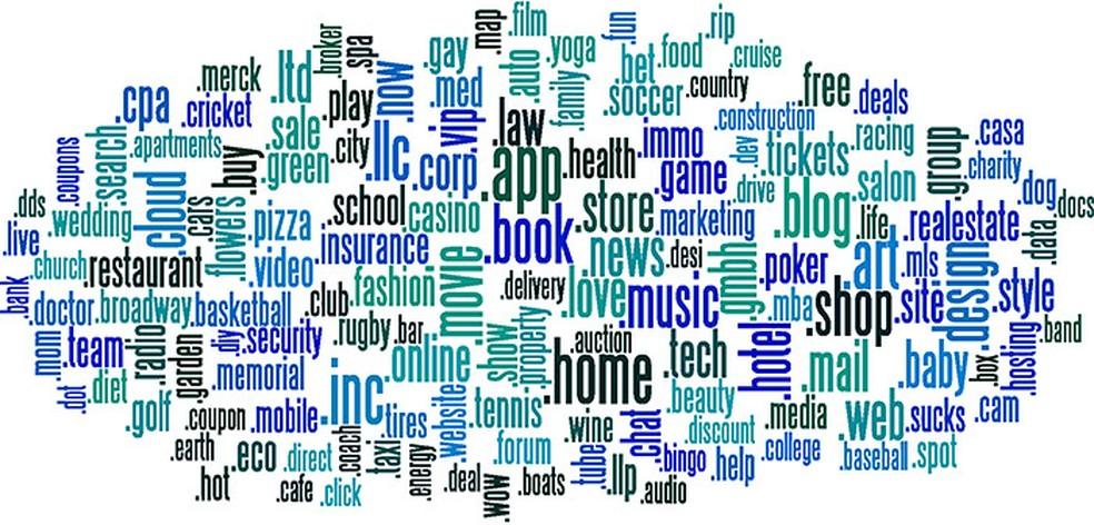 Centenas de domínios de primeiro nível surgiram nos últimos anos (Foto: Reprodução/Web Drive)