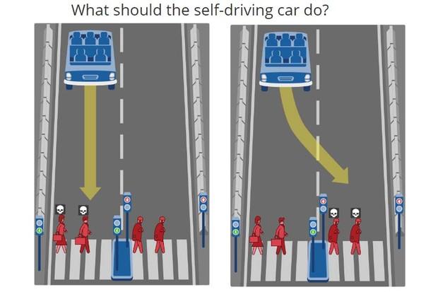 teste moral carros autônomos (Foto: reprodução)