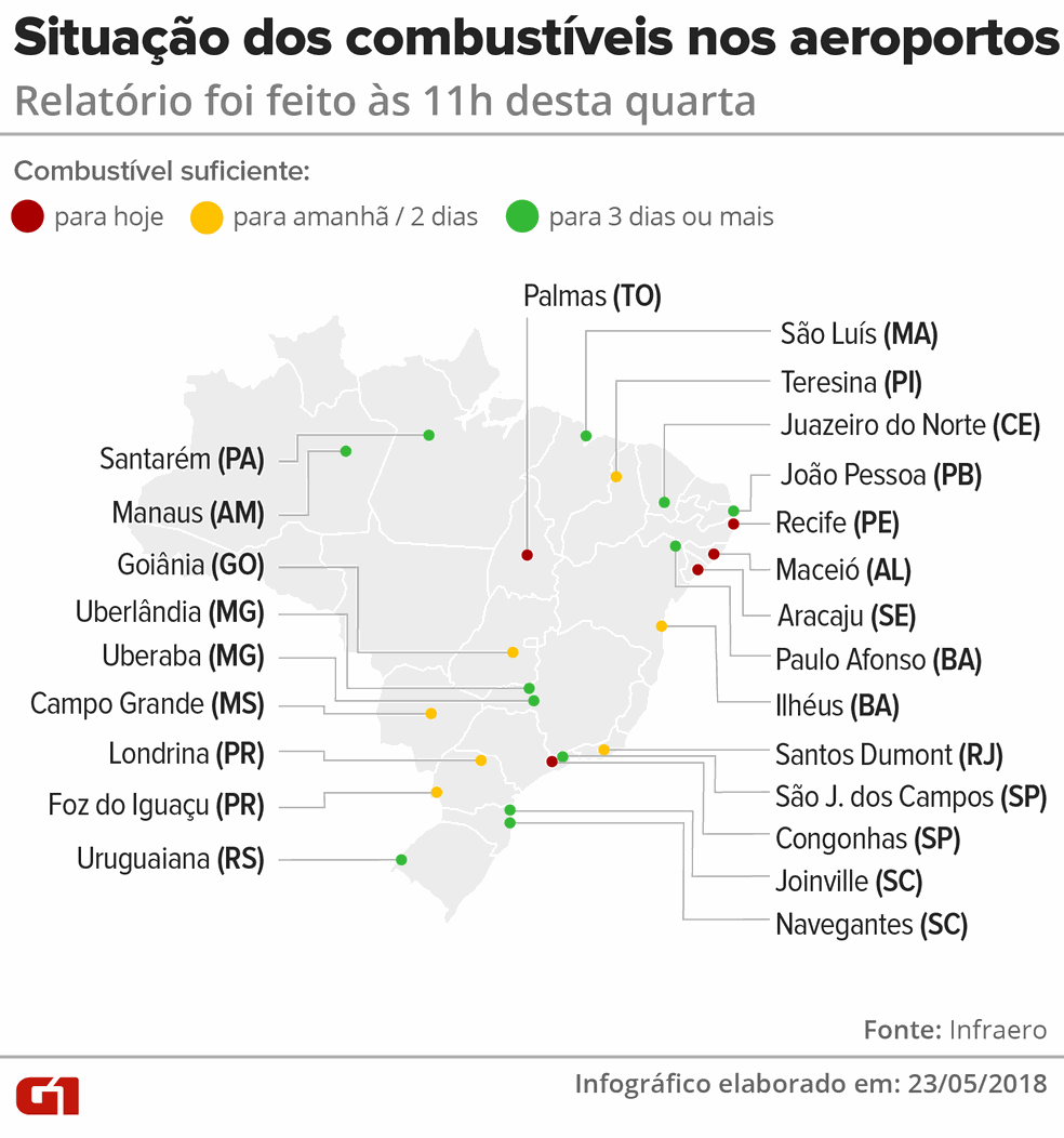 Situação do combustível nos aeroportos (Foto: Igor Estrella/G1)
