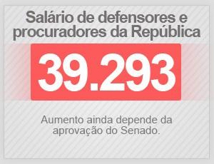 Salário de defensores e procuradores da República (Foto: G1)