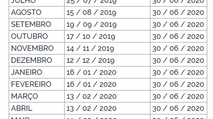 Calendario 2020 16.Pagamento Do Abono Salarial Do Pis Pasep 2019 2020 Comeca