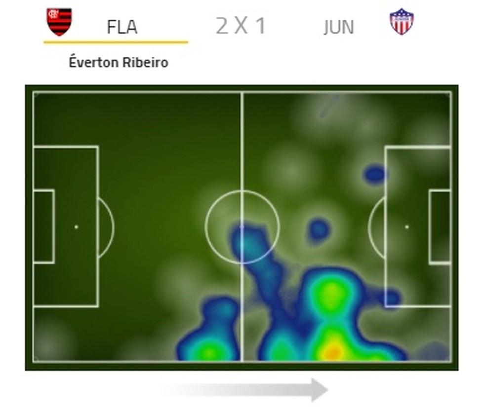 Éverton Ribeiro pouco saiu do lado direito e foi quem mais errou passes no jogo: foram 11 falhas ao tocar a bola (Foto: Reprodução)