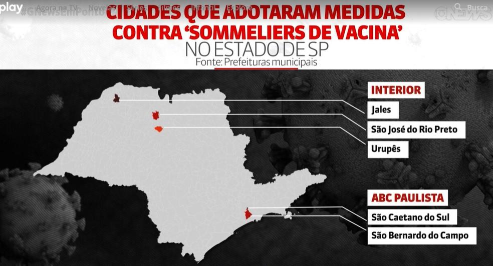 Cinco cidades do estado de SP adotam medidas contra quem quer escolher marca da vacina — Foto: Reprodução/Globonews
