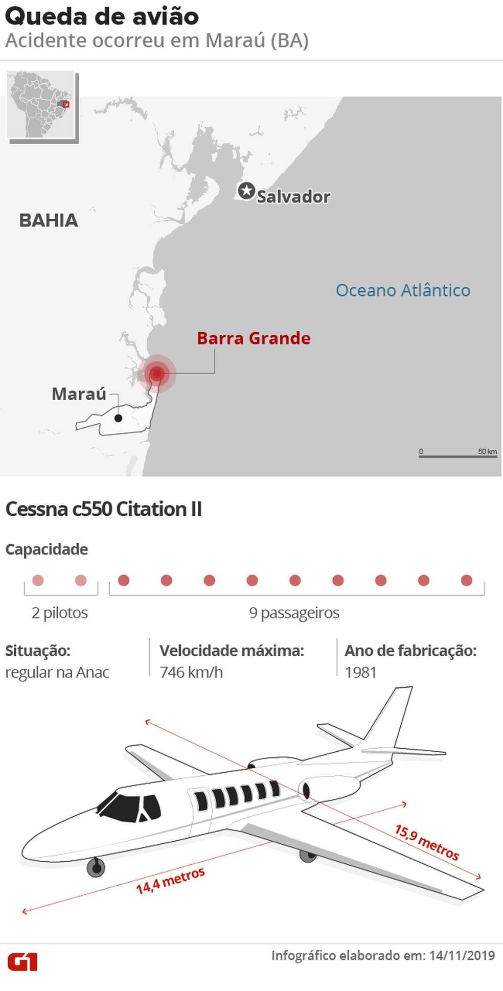 Bimotor caiu em Barra Grande, distrito do município de Maraú, na BA — Foto: Arte/G1