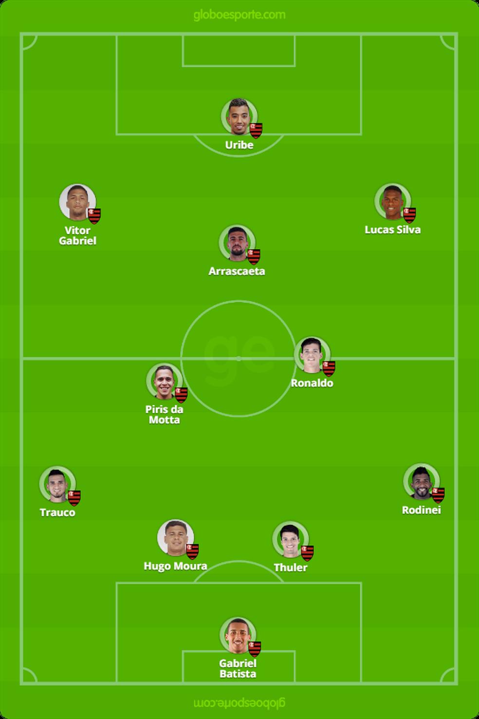 Provável escalação do Flamengo para o duelo com o Volta Redonda — Foto: GloboEsporte.com