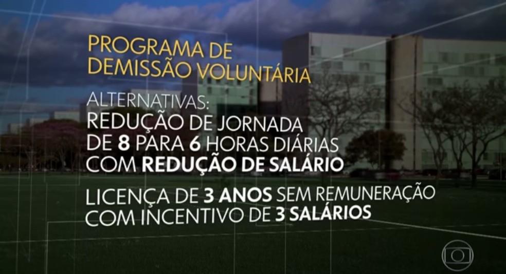 Alternativas sugeridas pelo PDV aos servidores (Foto: Reprodução/TV Globo)