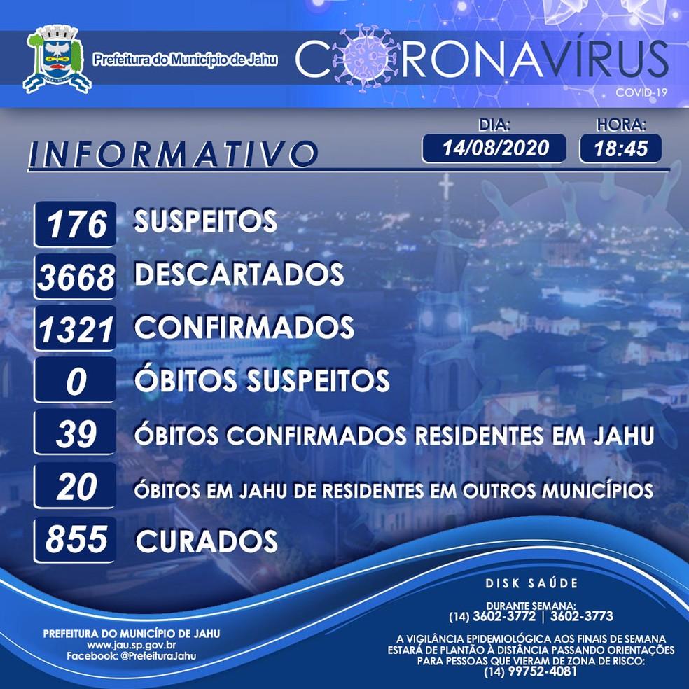 Balanço Covid-19 Jaú — Foto: Prefeitura de Jaú/Divulgação