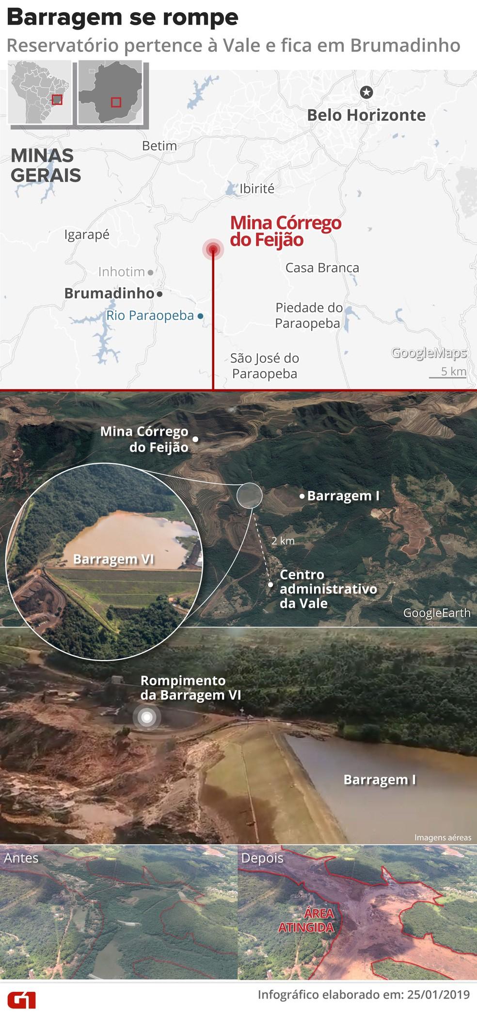 Acidente foi em Brumadinho, Região Metropolitana de Belo Horizonte — Foto: Arte G1