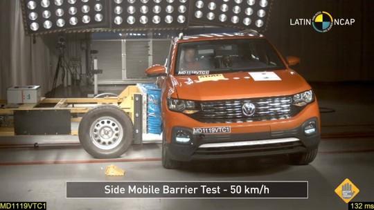 Volkswagen T-Cross recebe 5 estrelas em teste de colisão
