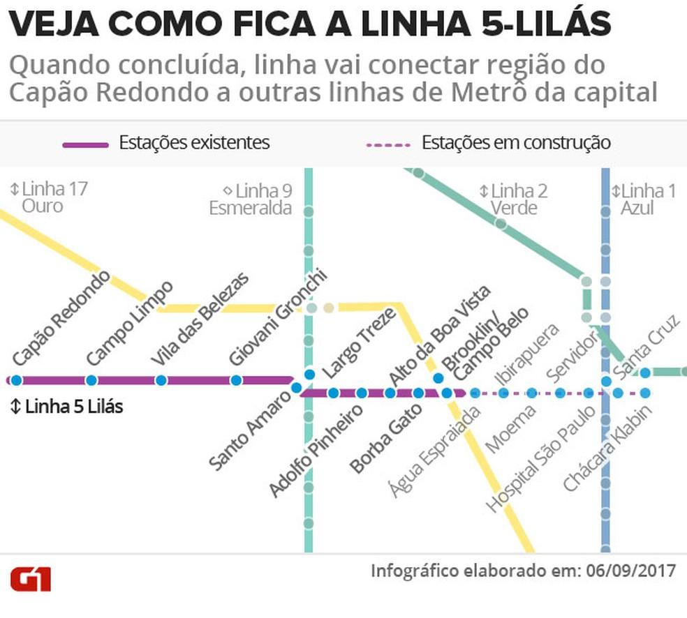 Estações da Linha Lilás do Metrô (Foto: Arte/G1)