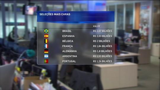 Com transferência de Coutinho, Brasil se torna seleção mais cara do mundo