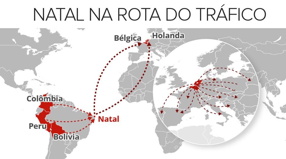 ota do tráfico internacional de cocaína tem o Porto de Natal como ponto de embarque — Foto: Wagner Magalhães/Arte G1