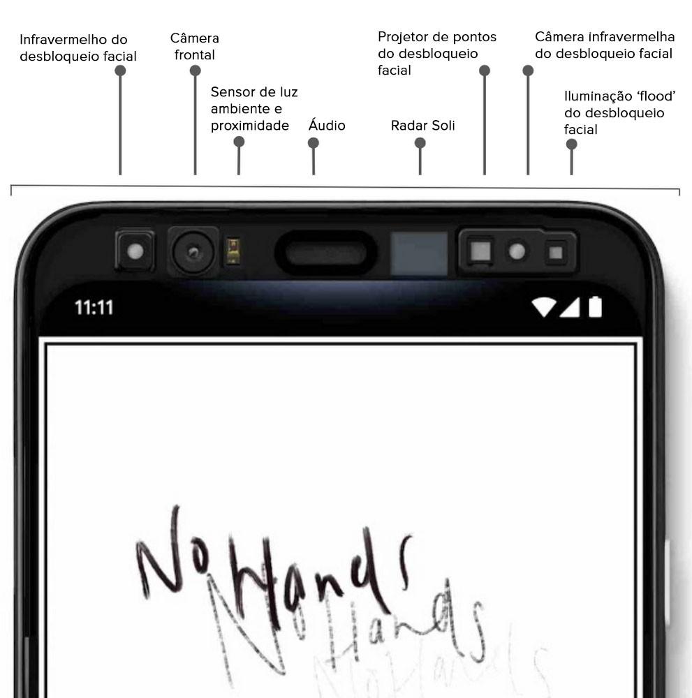Reconhecimento facial do Pixel 4 desbloqueia celular mesmo com os olhos fechados - Notícias - Plantão Diário