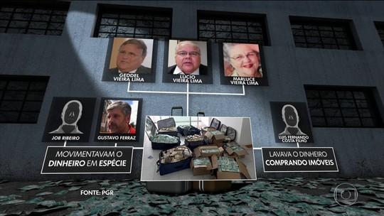Dinheiro de Geddel veio de propina e de salários de assessores, diz MP