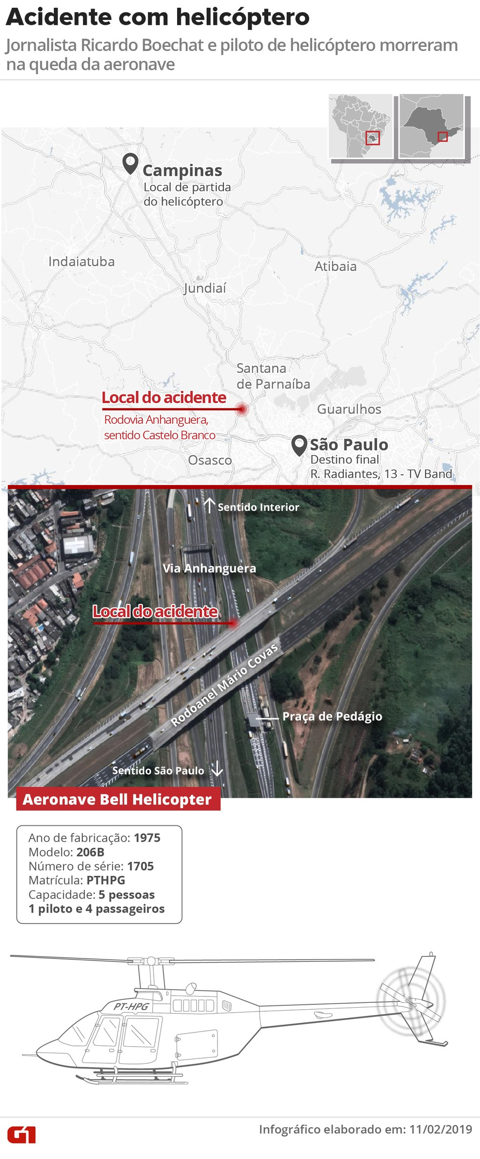 Mapa mostra local onde helicóptero caiu na Rodovia Anhanguera — Foto: Wagner Magalhães/G1