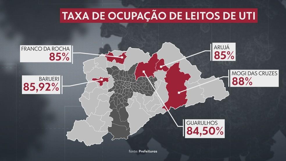 Taxa de ocupação de leitos de UTI na Grane São Paulo.  — Foto: Reprodução/TV Globo