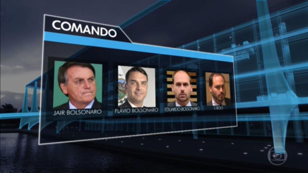 CPI identifica organização com sete núcleos para disseminar fake news sobre Covid