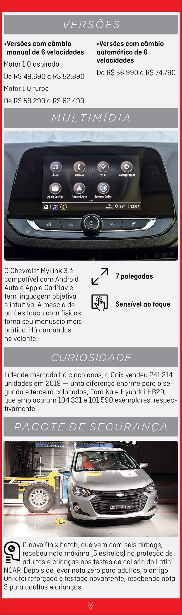 Chevrolet Onix LTZ 1.0 turbo manual (Foto: André Schaun)