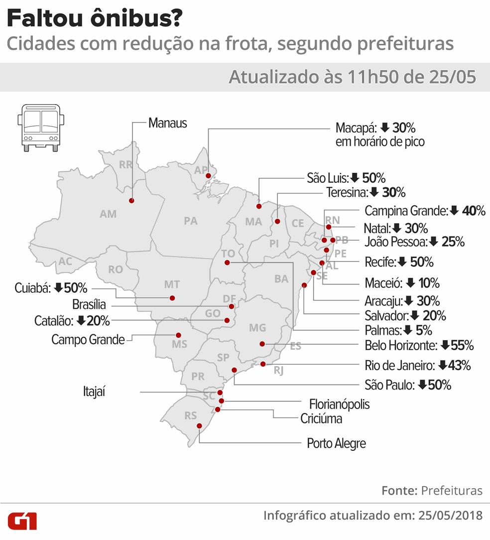 11h50: Mapa com os estados onde há cidades que reduziram as frotas de ônibus por impacto da greve dos caminhoneiros (Foto: Karina Almeida e Juliane Souza/G1)