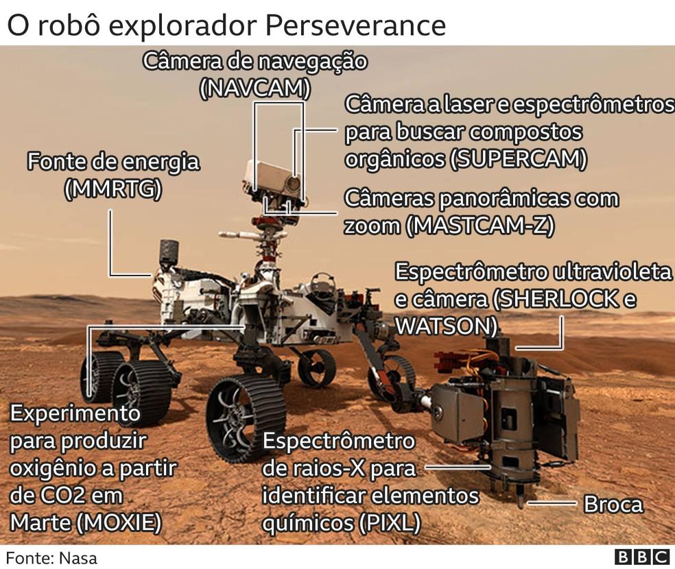 O robô explorador Perseverance — Foto: BBC