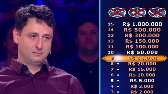 'Quem Quer Ser Um Milionário?': Participante chega à pergunta de R$ 500 mil e arrisca resposta