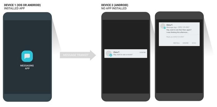 Nova função do Android permite ver mensagens de apps não instalados no celular (Foto: Divulgação/Google)