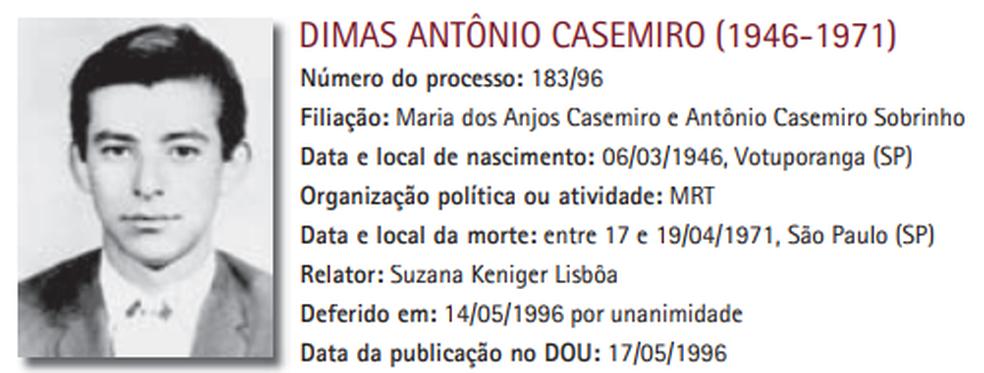 Dimas Antônio Casemiro era de Votuporanga, no interior de São Paulo (Foto: Reprodução/Comissão Especial sobre Mortos e Desaparecidos Políticos)