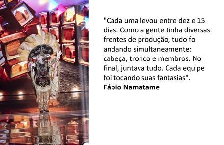 Fábio Namatame revela o tempo de produção dos figurinos Globo