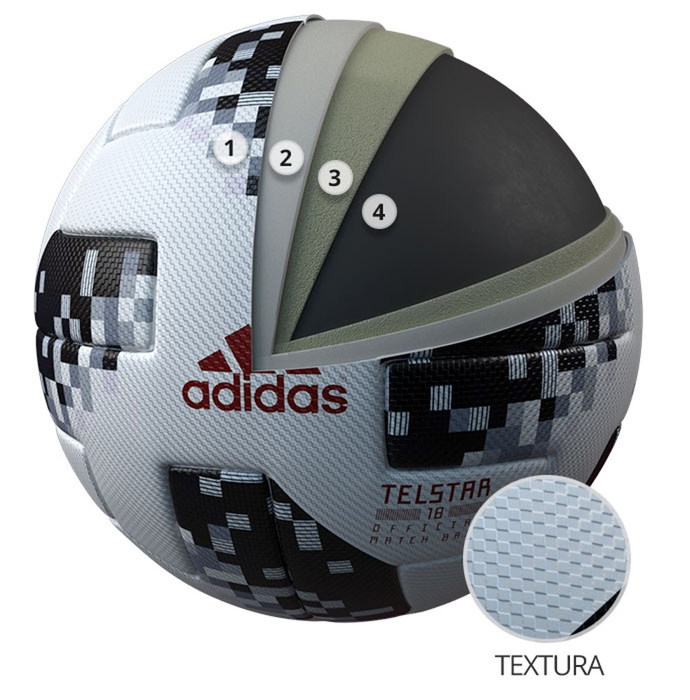 Os seis gomos de plástico encaixados possuem uma textura que ajuda a dar  estabilidade. A selagem dos gomos com calor 89c1dbf64213b