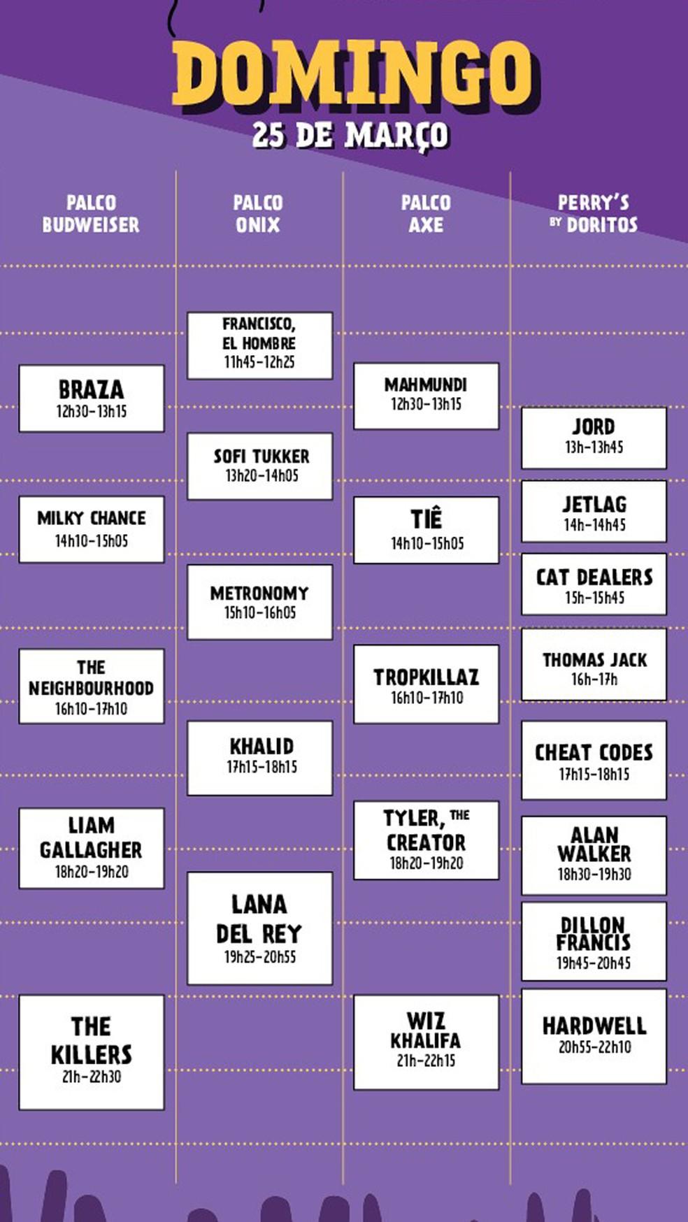 Horários de domingo (25) do Lollapalooza 2018 (Foto: Divulgação)