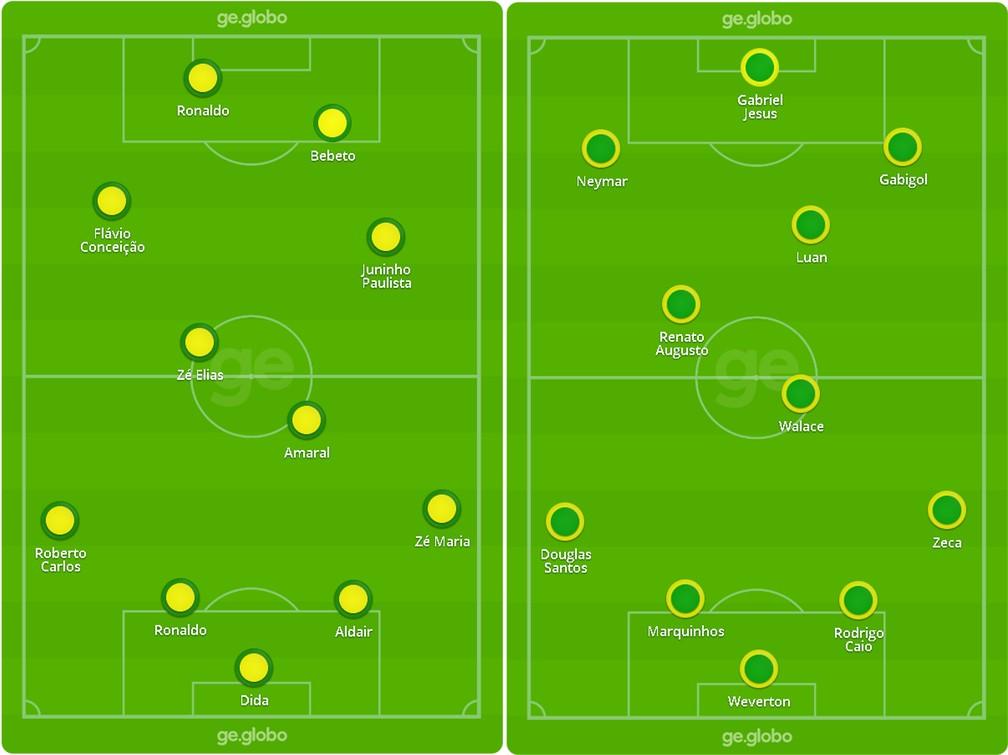 Escalações seleção brasileira Atlanta 1996 e Rio 2016 — Foto: ge