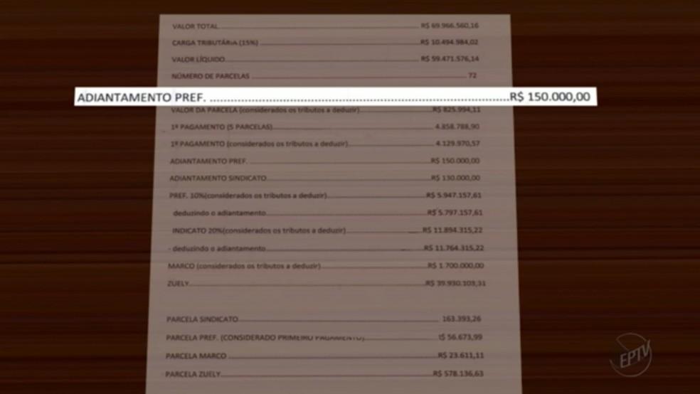 Lista aponta suposta contabilidade da propina no governo de Ribeirão Preto — Foto: Reprodução/EPTV