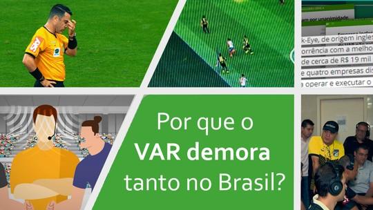 Futebol brasileiro vive fantasma da máxima interferência sem o máximo benefício com o VAR