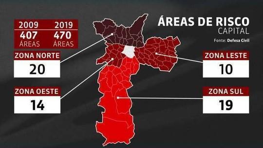 Defesa Civil identifica 63 novas áreas de risco para deslizamento em São Paulo