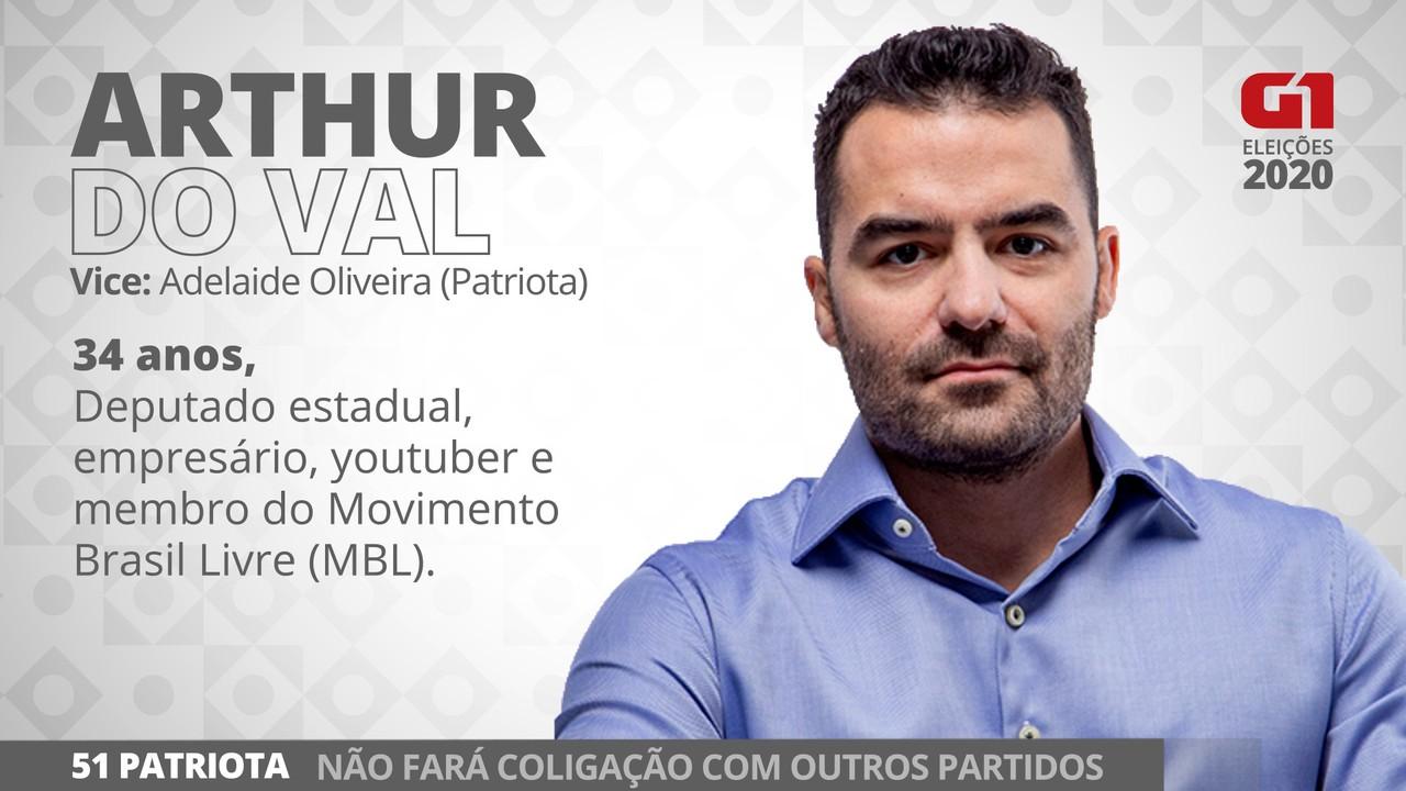 Arthur do Val é o candidato do Patriota a prefeito de SP nas eleições de 2020
