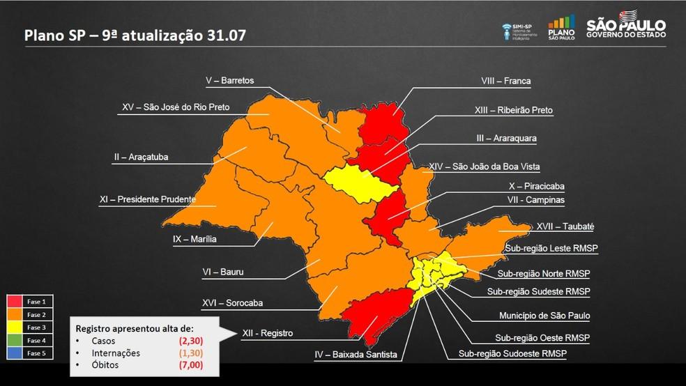 Vale do Ribeira volta para a fase vermelha do Plano São Paulo, a ...
