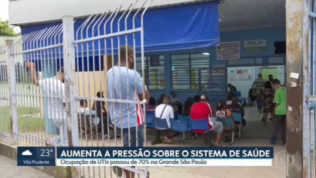 Ocupação de UTIs passa de 70% na Grande São Paulo