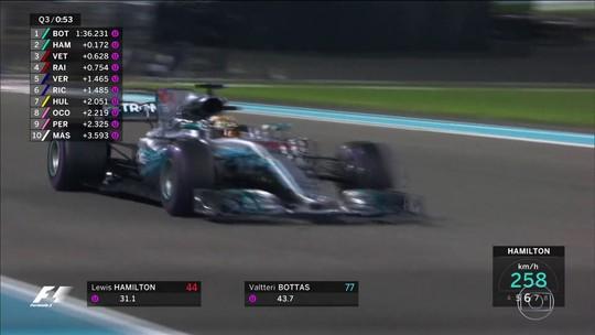 Bottas é o pole para o GP de Abu Dhabi. Em última corrida na F1, Massa sai em 10º